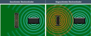Vergleich eines geschirmten und ungeschirmten Steckverbinders